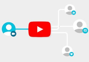 Stage et formation YouTubeur